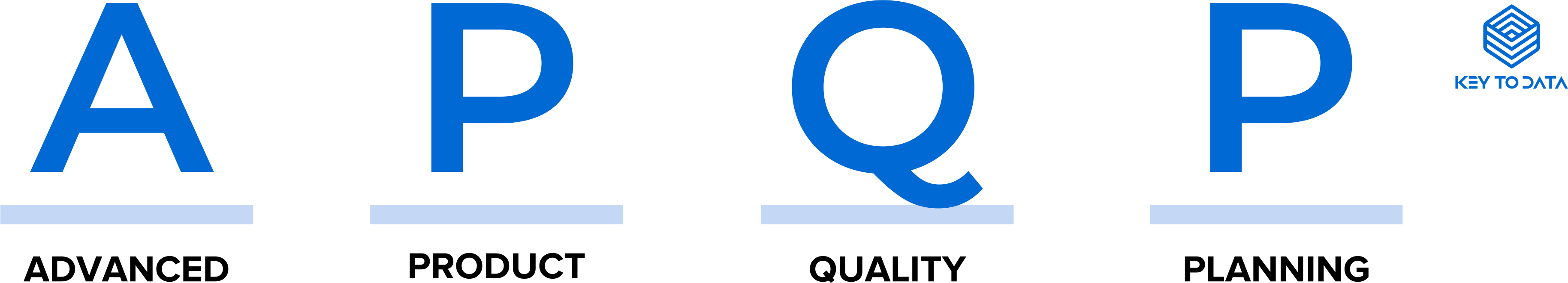 APQP-Advanced-Product-Quality-Planning-Erklaerung